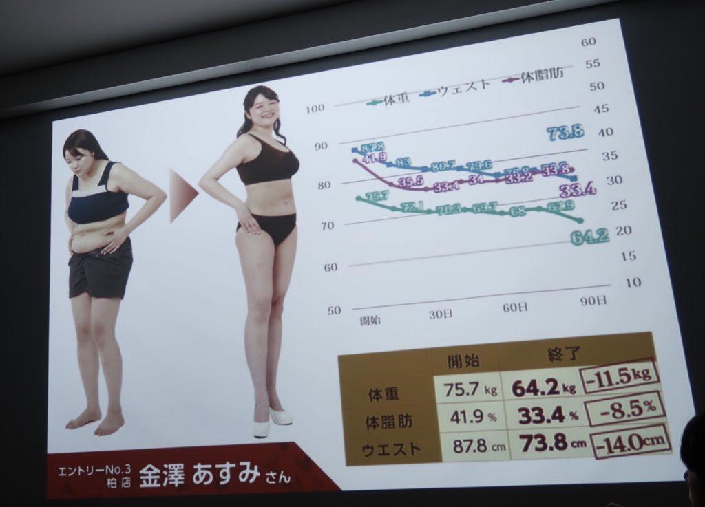 シーズ・ラボ・ダイエットコンテスト